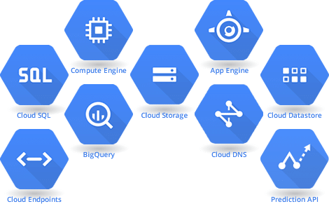 Google Cloud Solutions